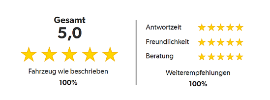 Bewertungen von Christian Villhauer, Monaco Motors München (mobile)
